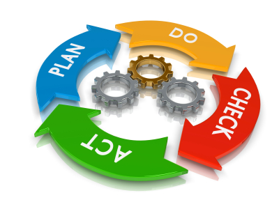 PDCA (Plan Do Check Act)